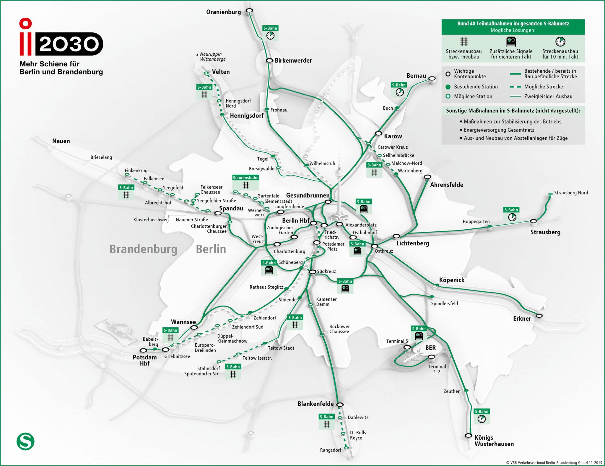 https://www.i2030.de/wp-content/uploads/2020/02/i2030-S-Bahn-RGB-11-2019-1-mit-Logo-2048x1577.jpg
