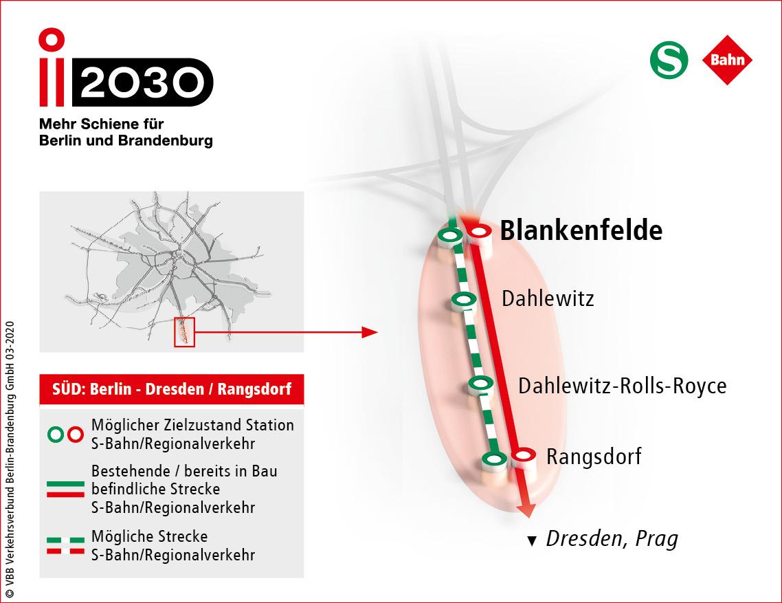 i2030 Infografik Süd